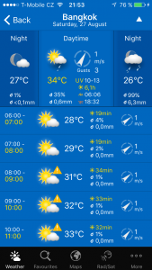 Weather Pro 2