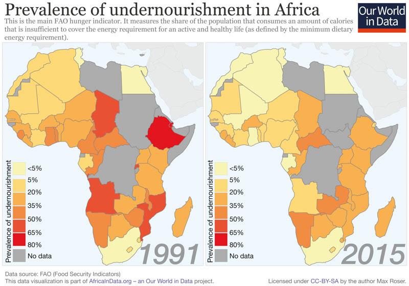 podvýživa v Africe